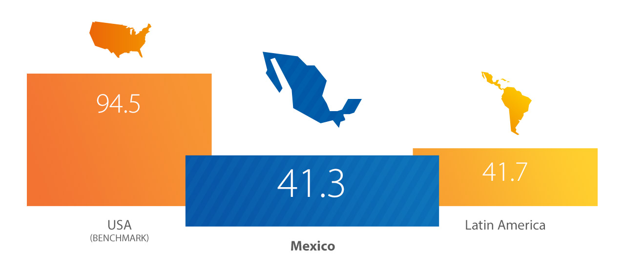 mexico-index-1280x554